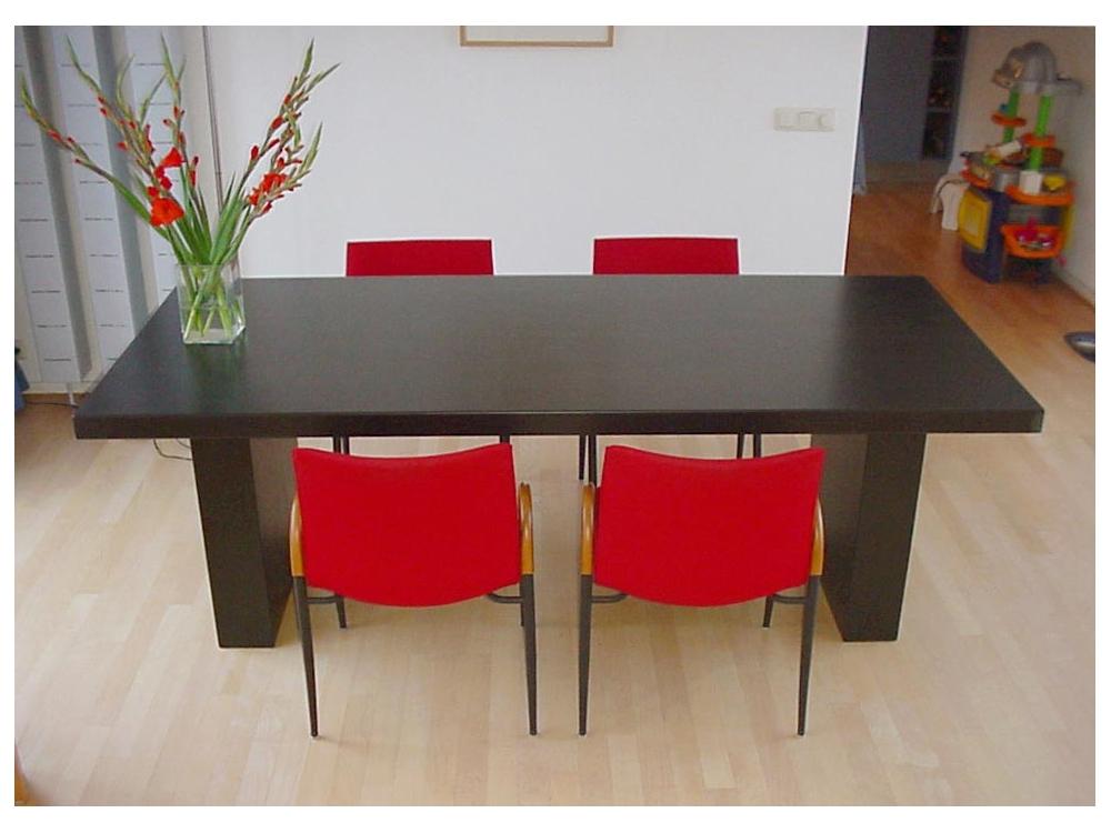 Tafel van Beuken, opgekleurd
